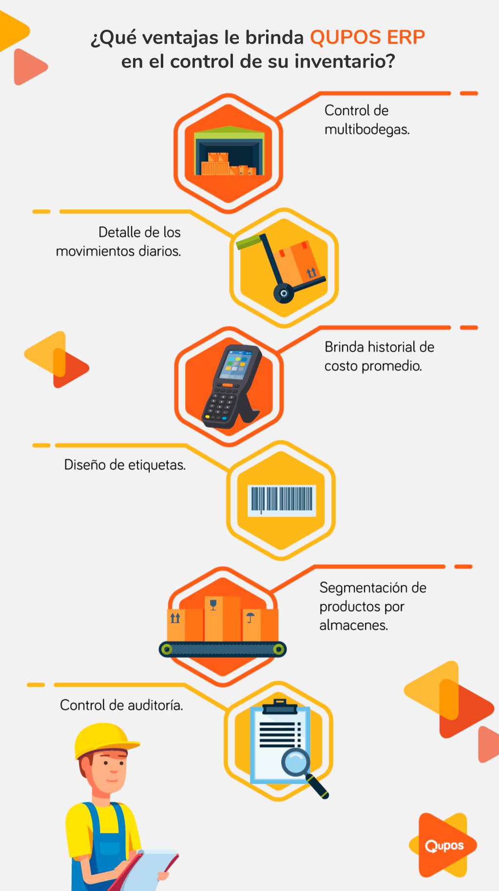 control-inventario-erp