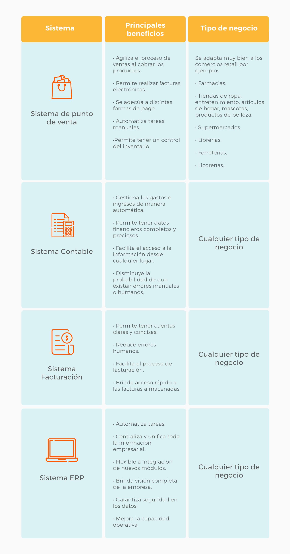 sistemas-control-para-empresas
